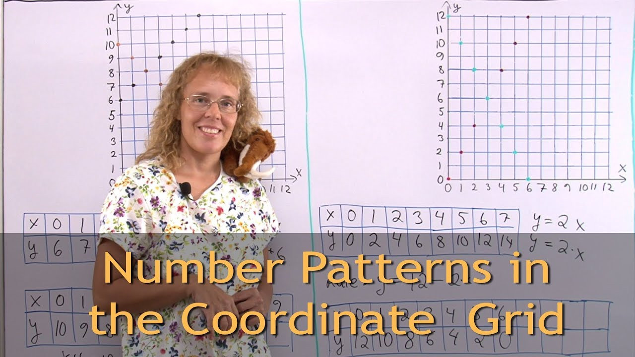 Coordinate Grid Pictures 5th Grade Numerical Patterns In the Coordinate Grid 5th Grade Math
