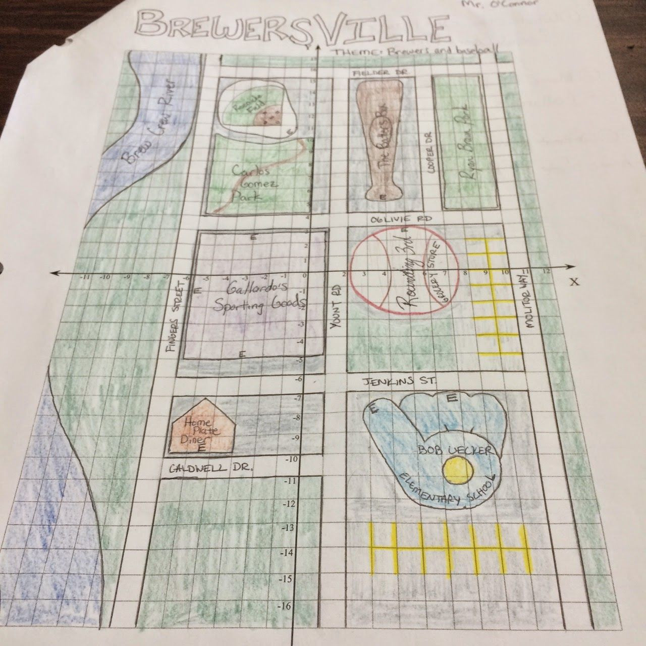 Coordinate Plane Worksheets Middle School Coordinate Cities