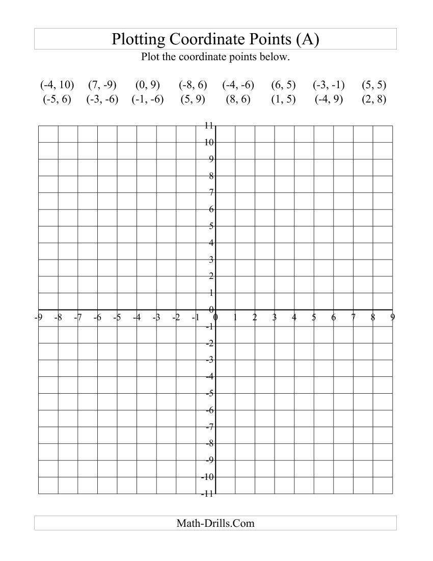 Coordinate Plane Worksheets Middle School Plotting Coordinate Points A Geometry Worksheet