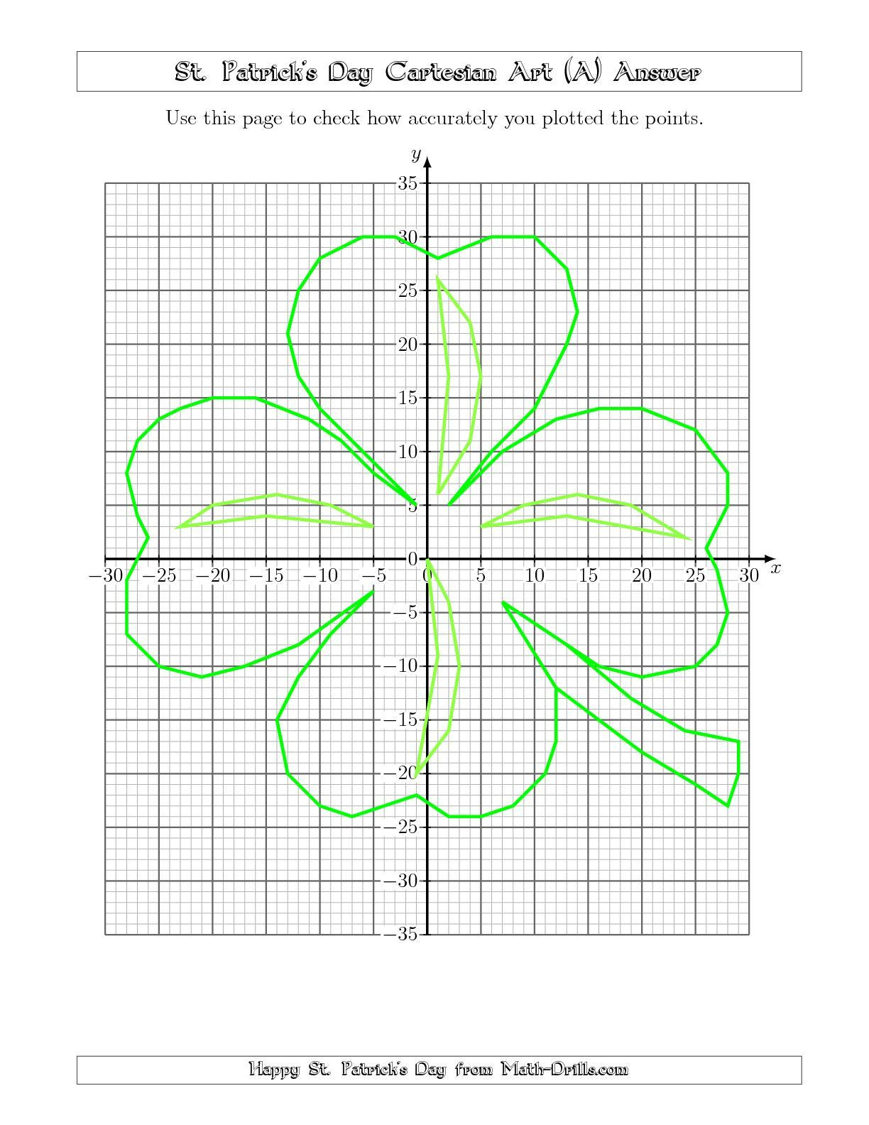 Coordinate Plane Worksheets Middle School Plotting Points Worksheet Activity