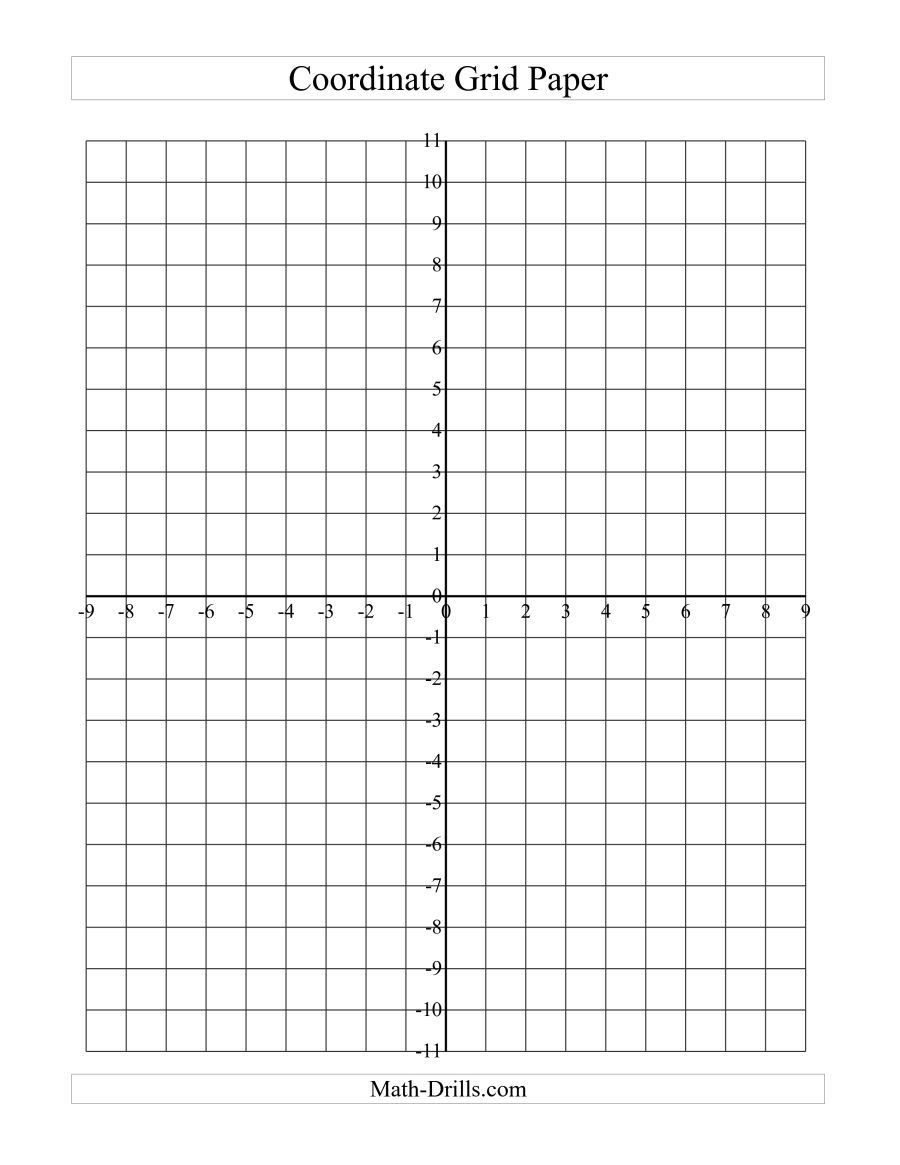 Coordinate Plane Worksheets Middle School the Coordinate Grid Paper Grid A Math Worksheet