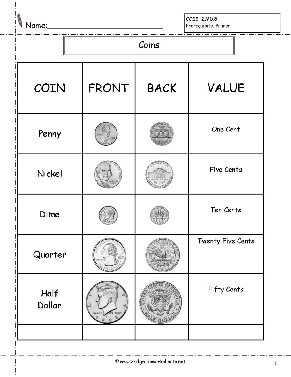 Counting Coins Worksheets 2nd Grade Worksheet Counting Coins and Money Worksheets Printouts