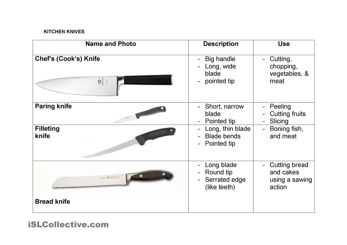 Culinary Knife Skills Worksheet Kitchen Knives