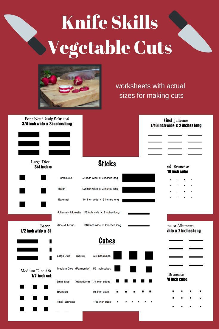 Culinary Knife Skills Worksheet Knife Skills Family and Consumer Science Facs Fcs