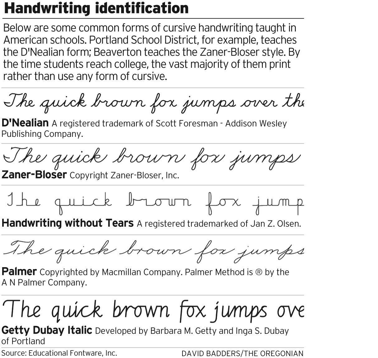 D Nealian Handwriting Worksheets Zaner Bloser Vs D Nealian Handwriting Google Search