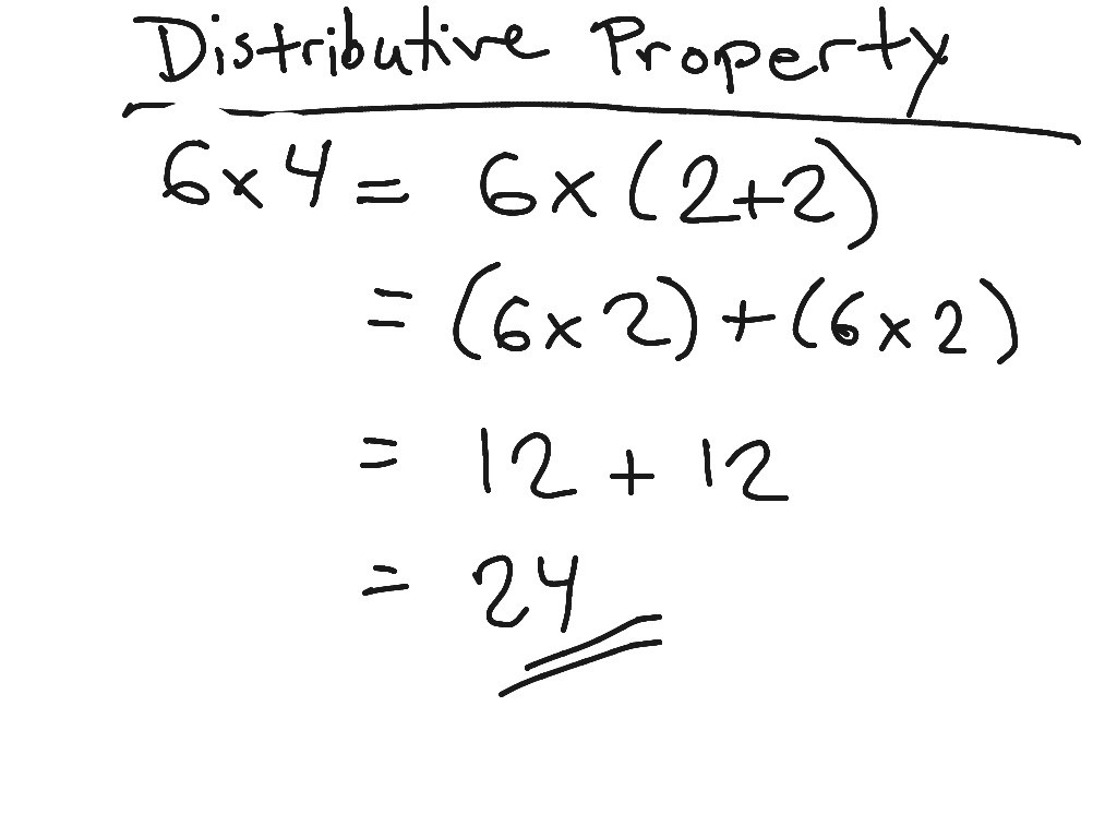 Distributive Property Worksheet 4th Grade Grade 3 Multiplication Lessons Tes Teach