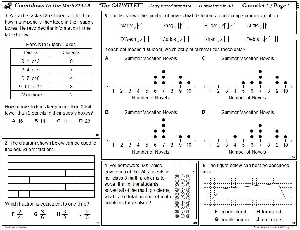 Dot Plot Worksheets 6th Grade Monthly Archives July 2020 Page 283 the Lorax Worksheets Dr
