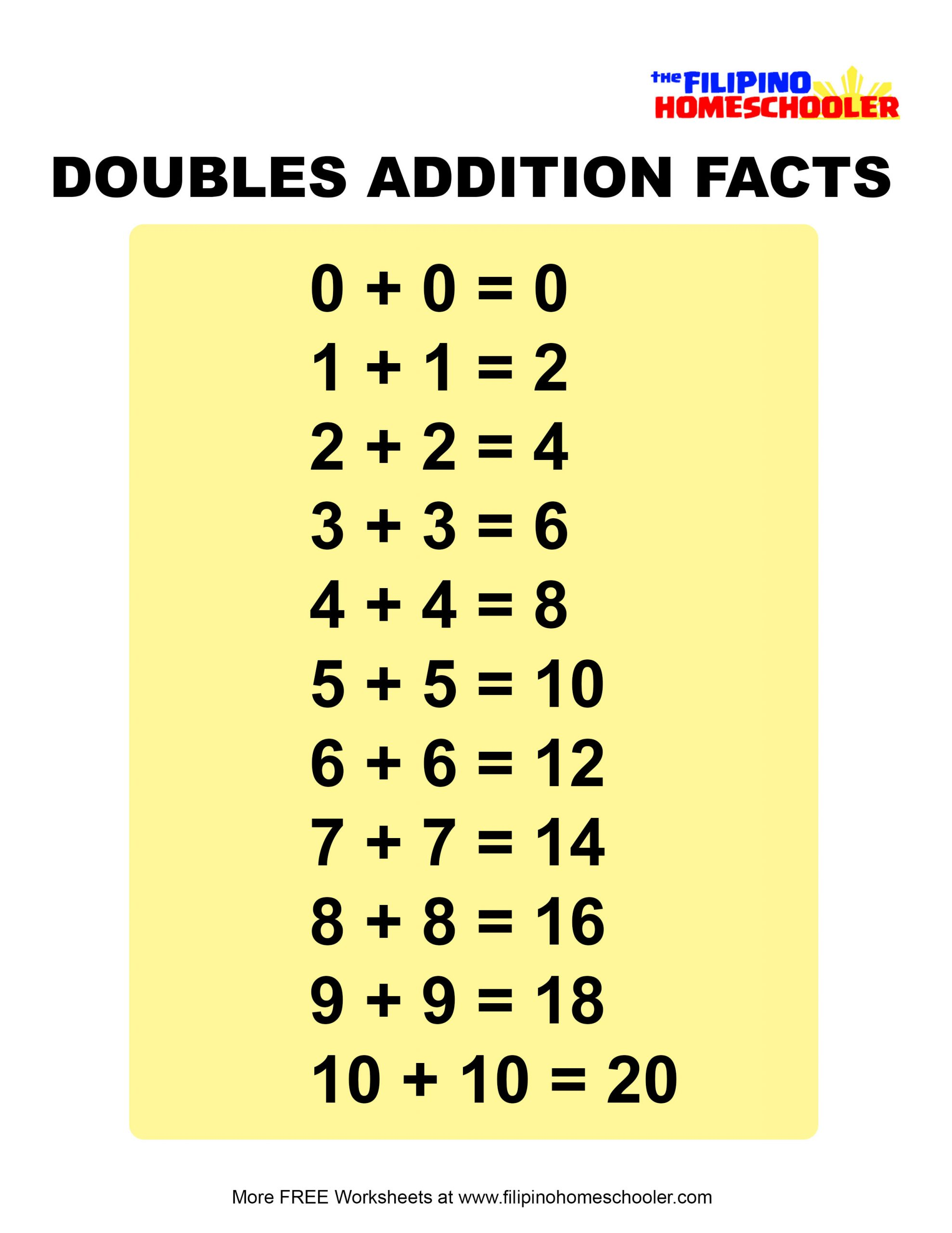 Doubles Math Facts Worksheet Adding Doubles Worksheets and Teaching Strategies — the