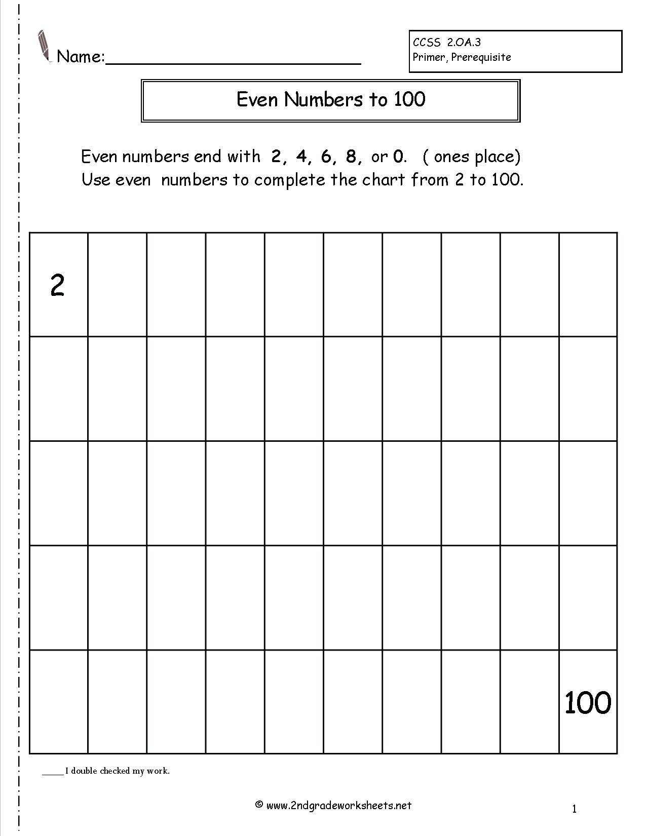 Doubles Worksheet First Grade Odd even Worksheet even Numbers Worksheet Odd and even