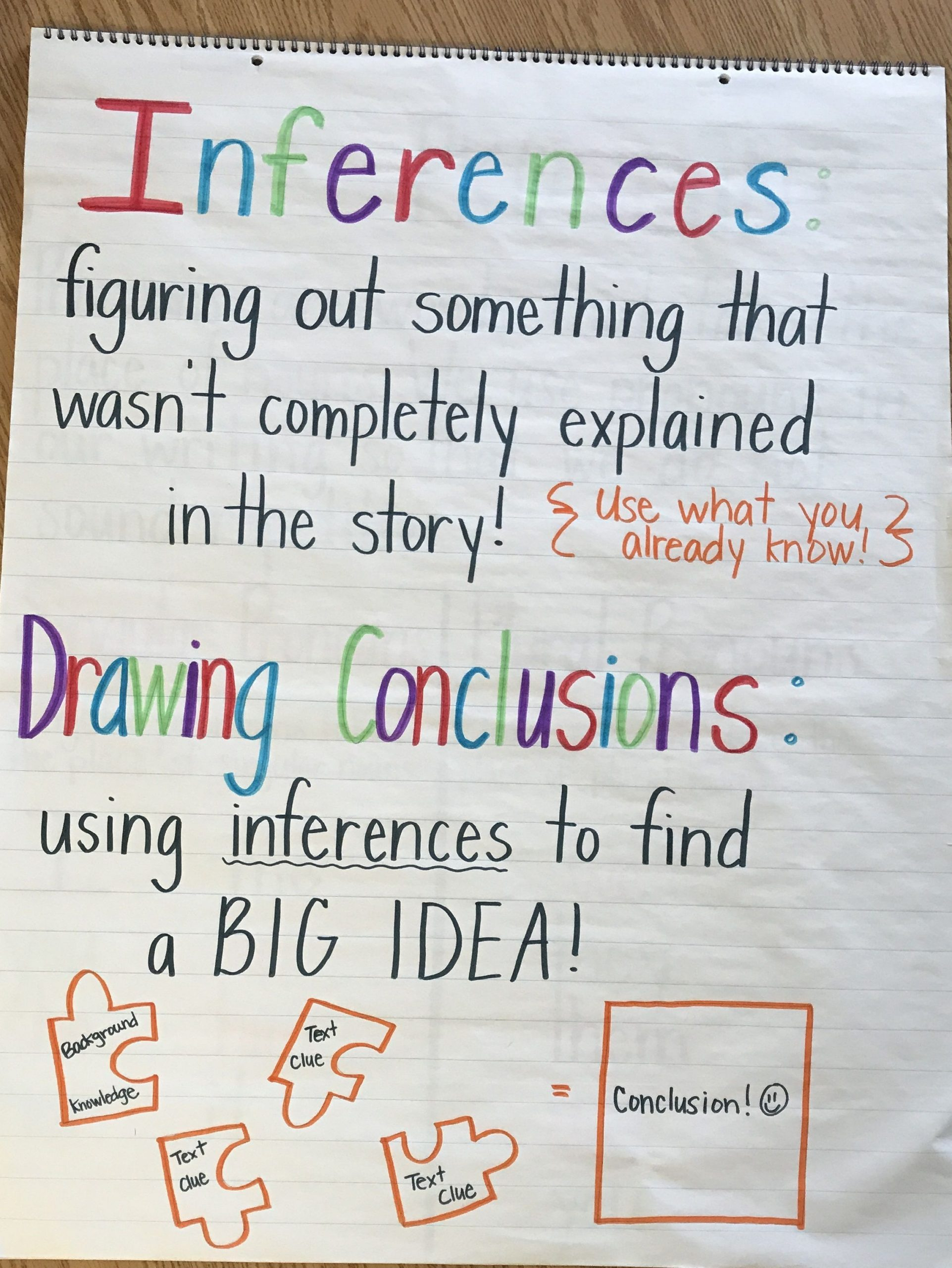 Draw Conclusions Worksheet 4th Grade Inferences and Drawing Conclusions Anchor Chart Perfect to