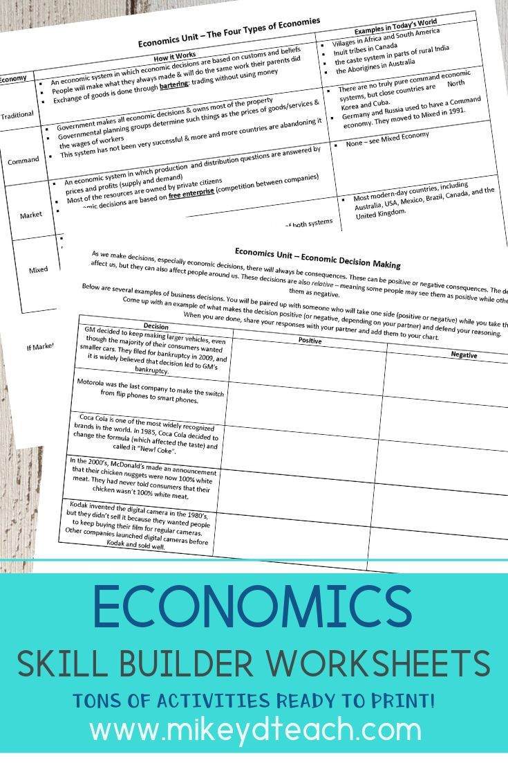 Economics Worksheets Middle School Economics Worksheets for Middle Schoolers