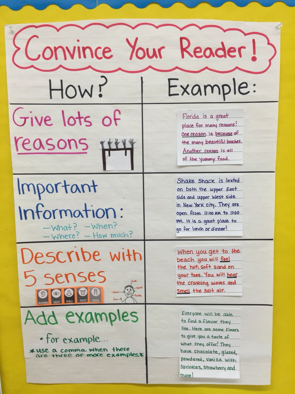 Elaboration In Writing Worksheets Elaboration Strategies for Opinion Writing