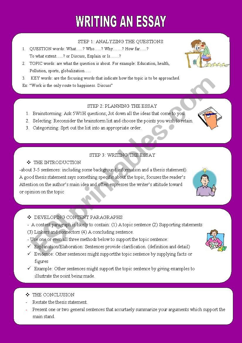 Elaboration In Writing Worksheets Writing Essay Steps 1a Esl Worksheet by Lily2810