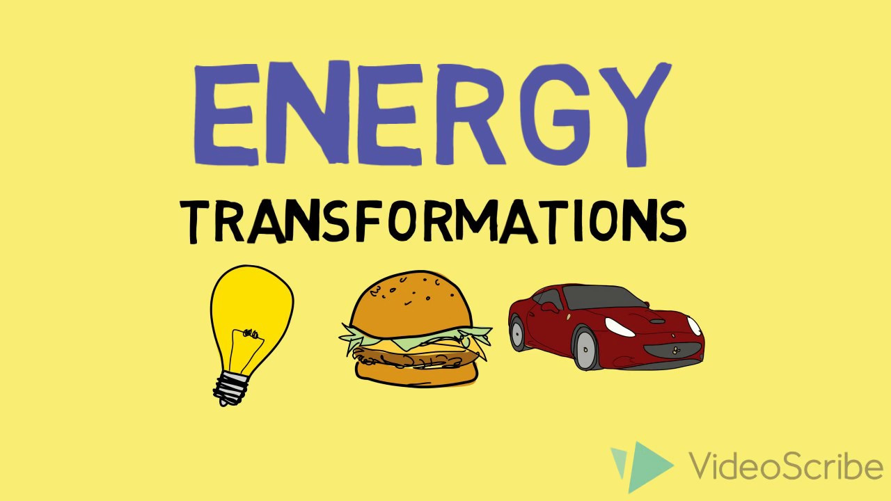 Energy Transformation Worksheets Middle School Energy Transformations Science for Fun