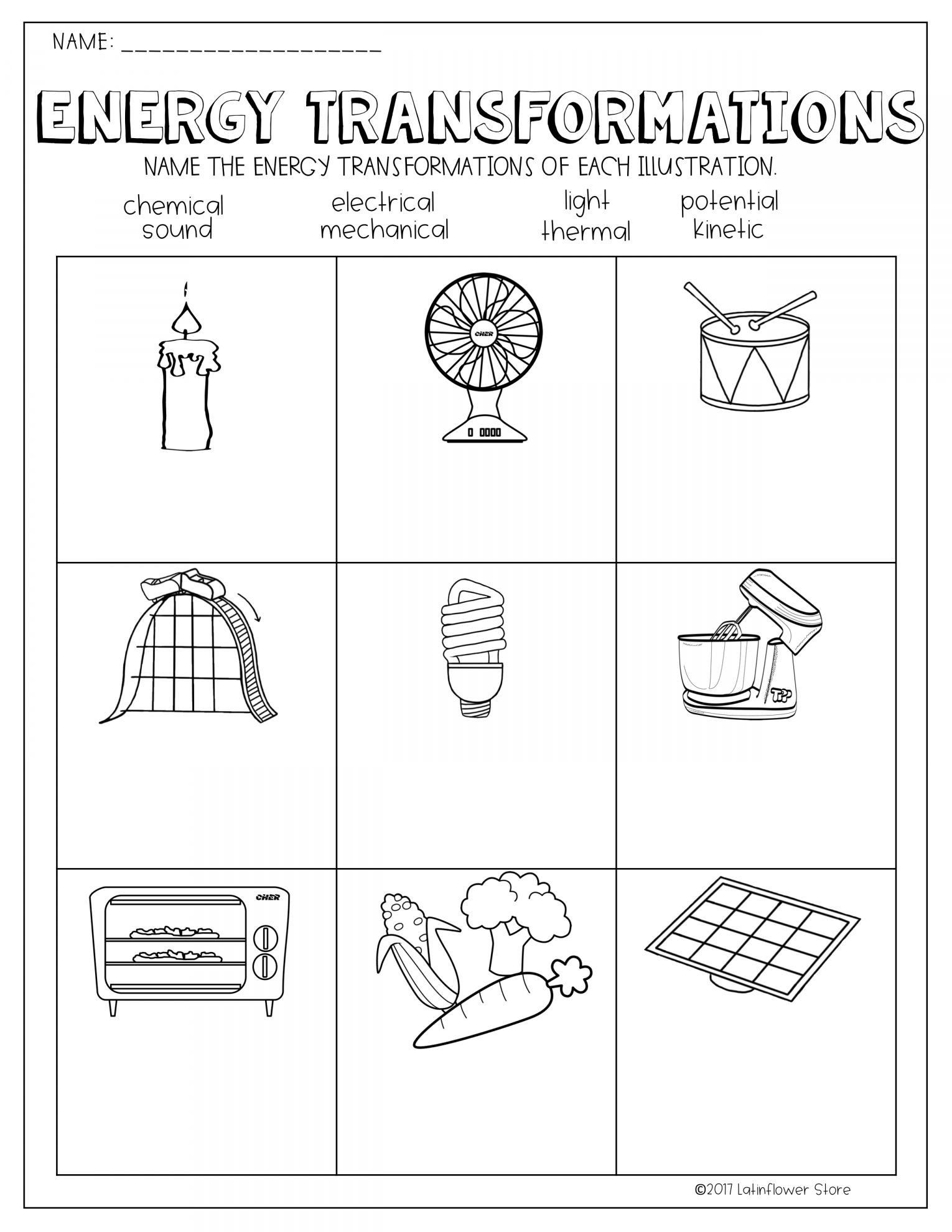 Energy Transformation Worksheets Middle School Pin On Energy Transformations Activities