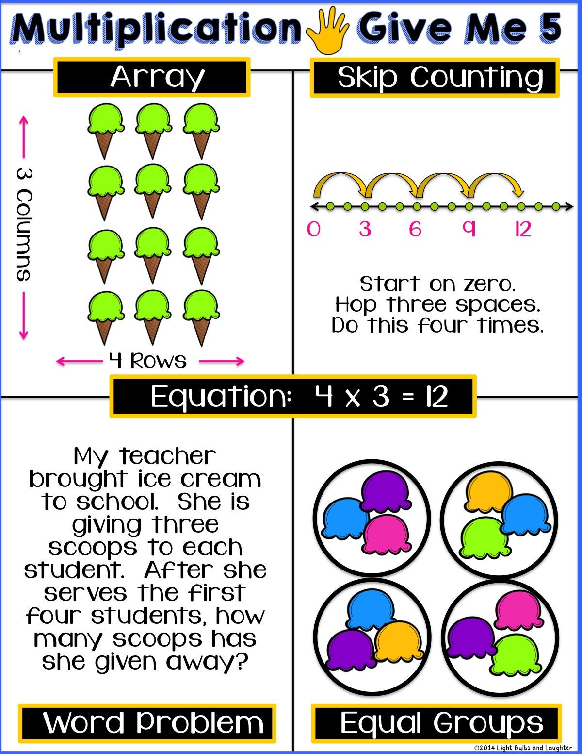 Equal Groups Worksheets 3rd Grade Free Multiplication Give Me 5 Poster