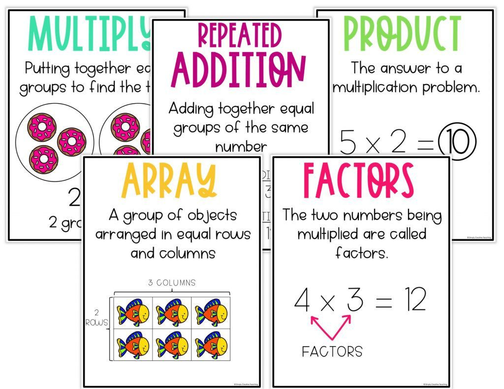 Equal Groups Worksheets 3rd Grade Introducing Multiplication Activities & Ideas In 2020