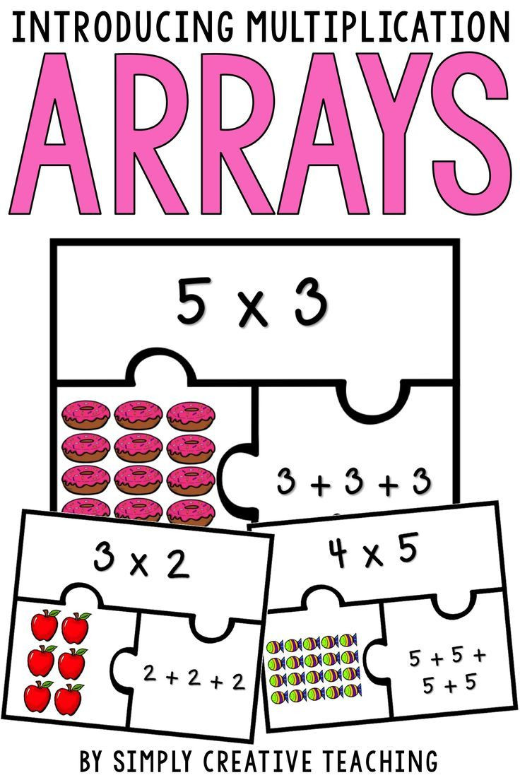 Equal Groups Worksheets 3rd Grade Introducing Multiplication to Your 2nd and 3rd Grade