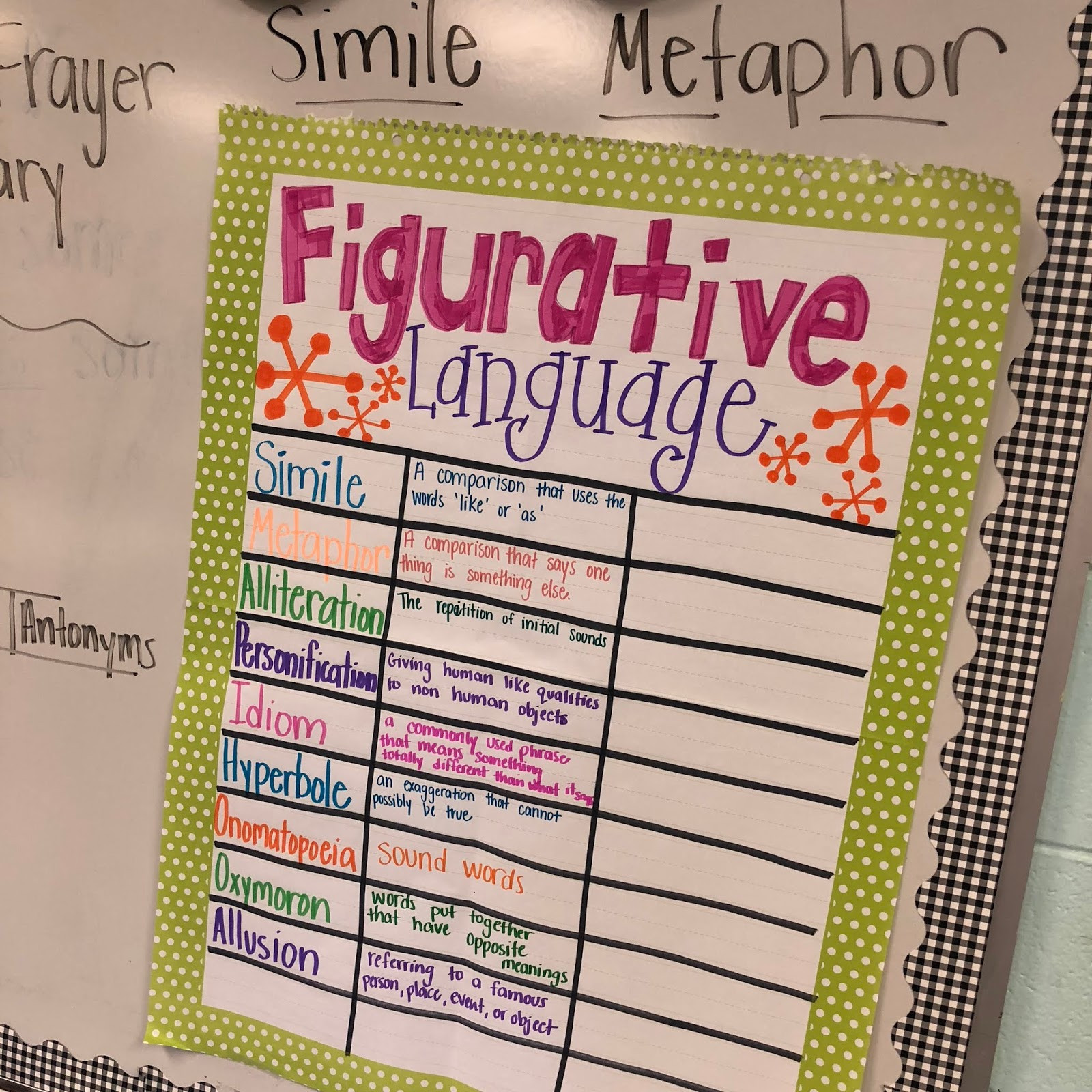 Figurative Language Worksheet High School Life In Fifth Grade Teaching Figurative Language Part 1