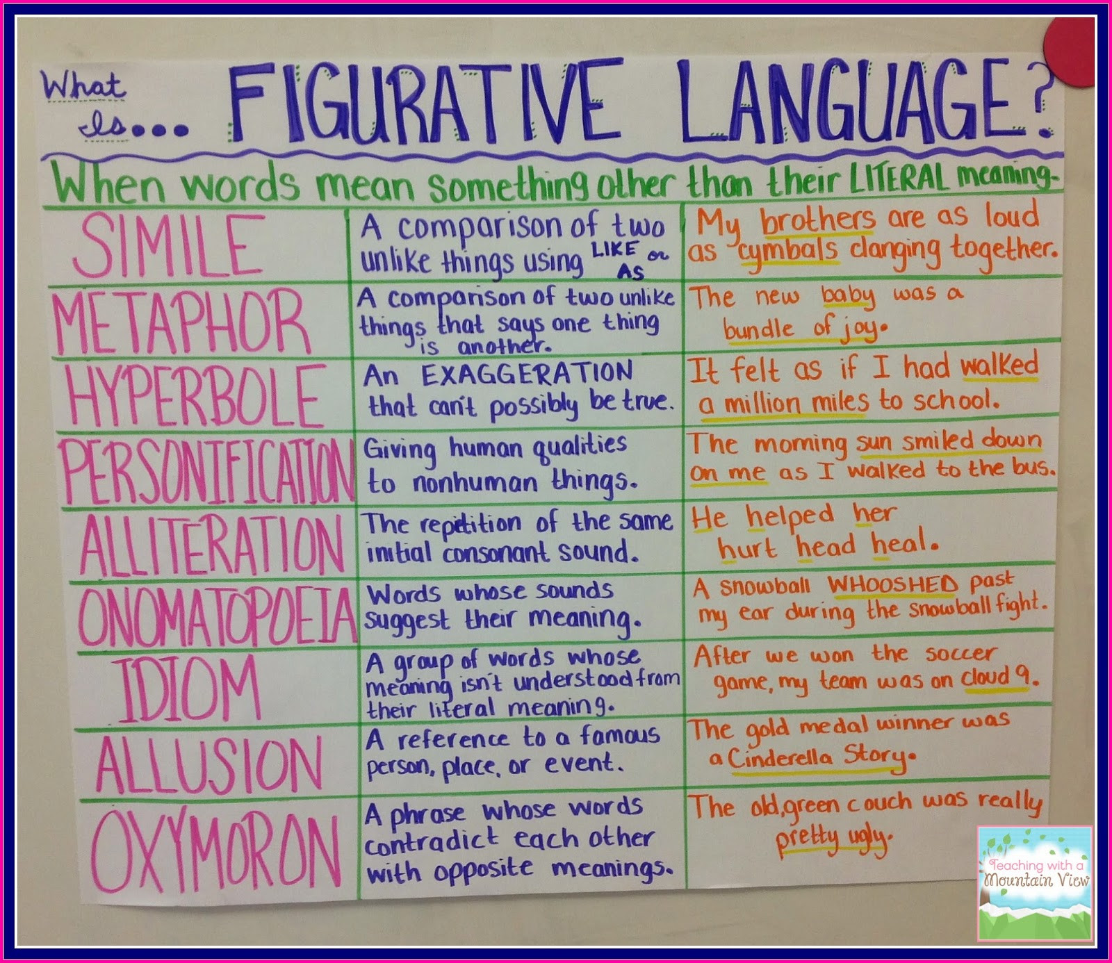 Figurative Language Worksheet High School Teaching with A Mountain View Figurative Language Review