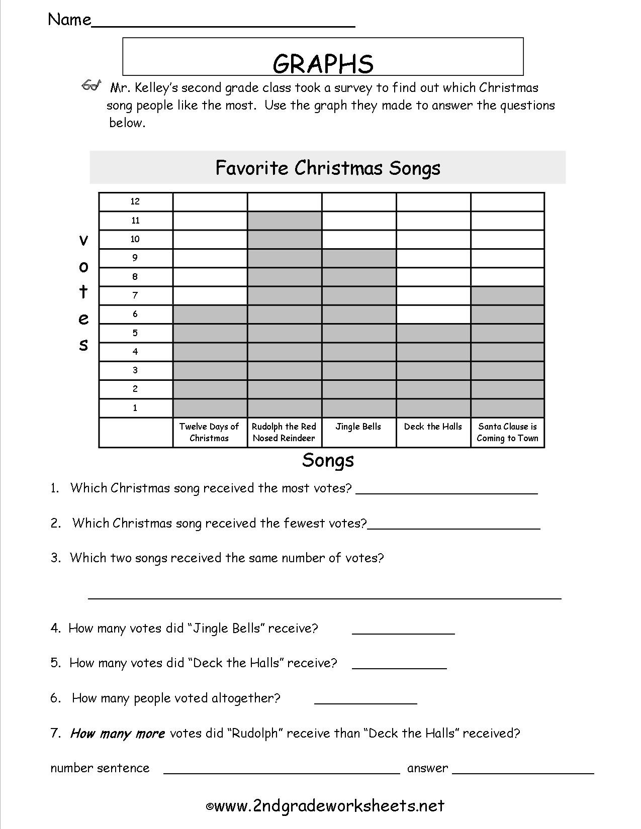 First Grade Graphing Worksheets Bar Graph Worksheets 4th Grade
