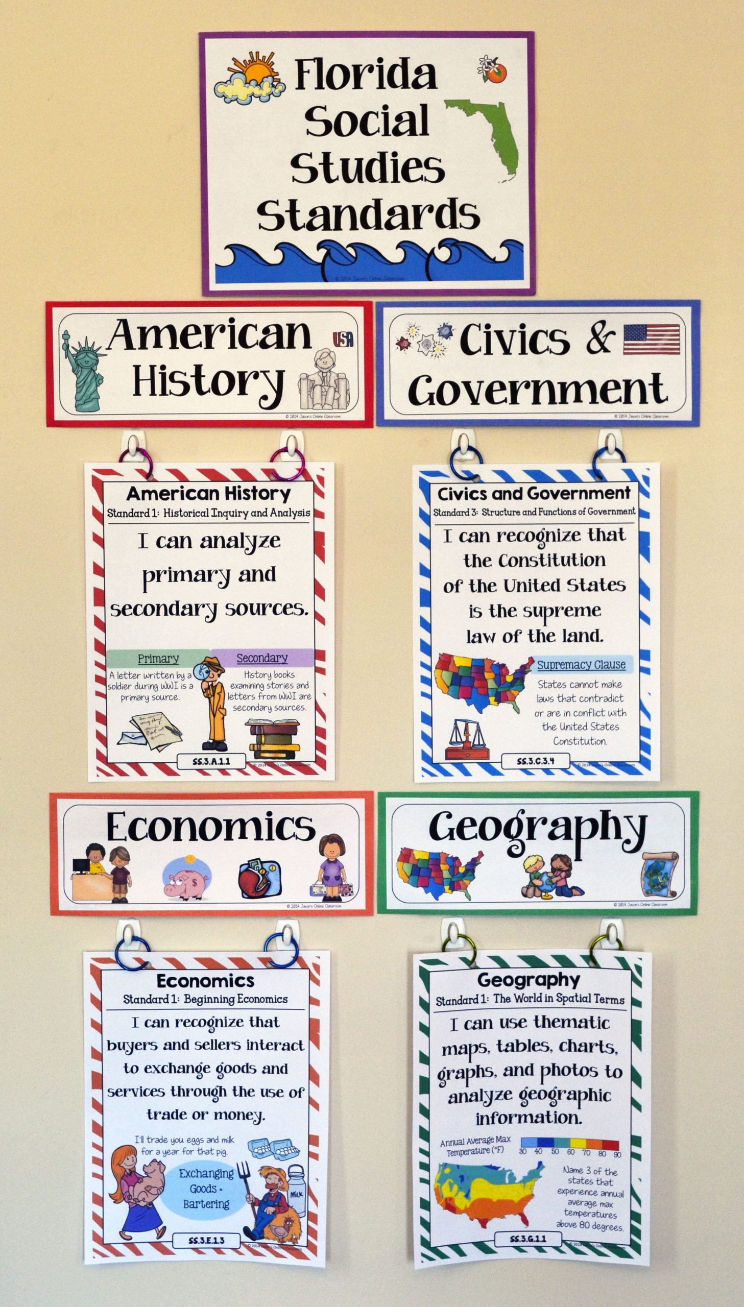 Florida History Worksheets 4th Grade 3rd Grade Florida social Stu S Standards Florida
