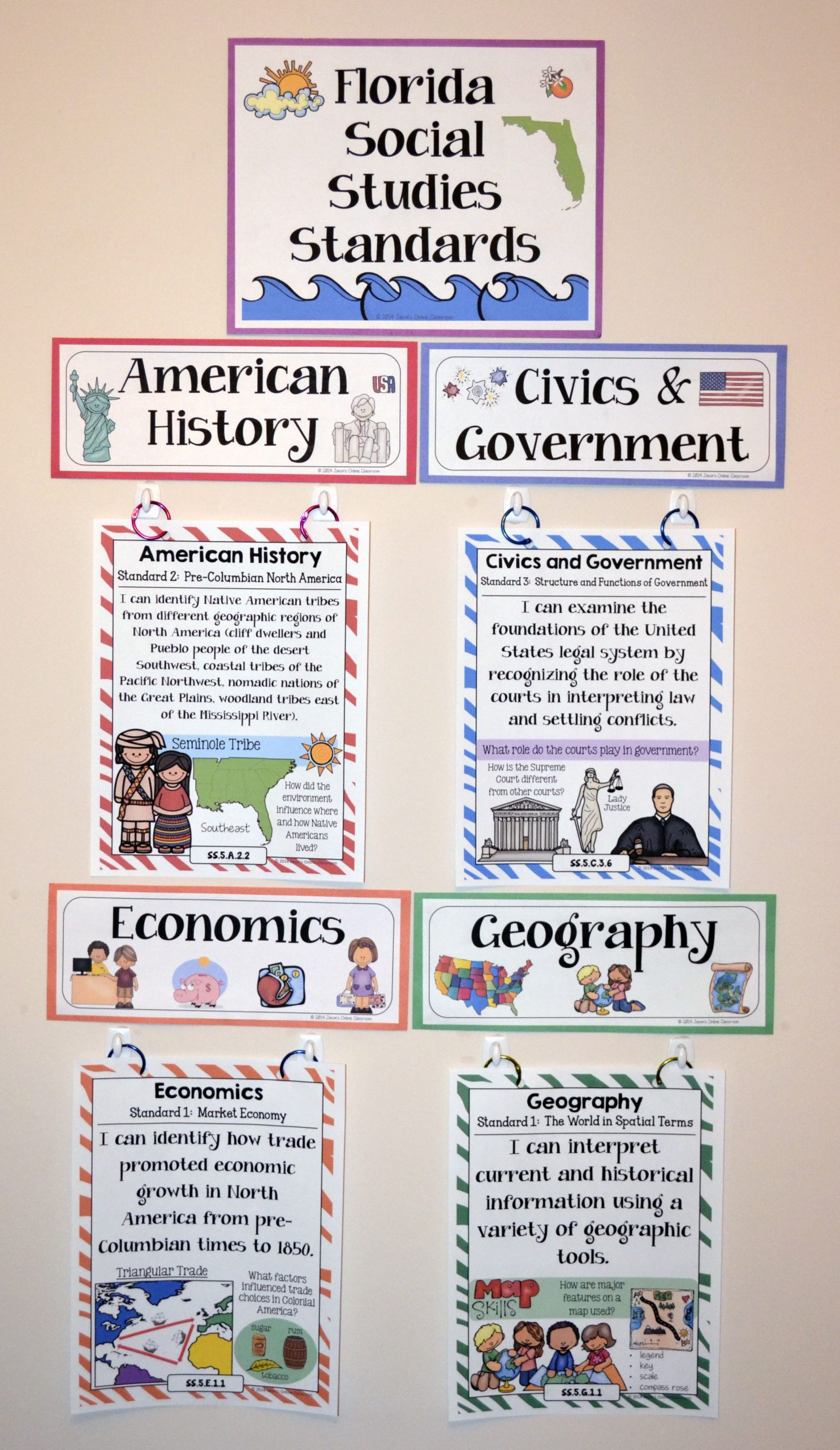 Florida History Worksheets 4th Grade 5th Grade Florida social Stu S Standards Florida