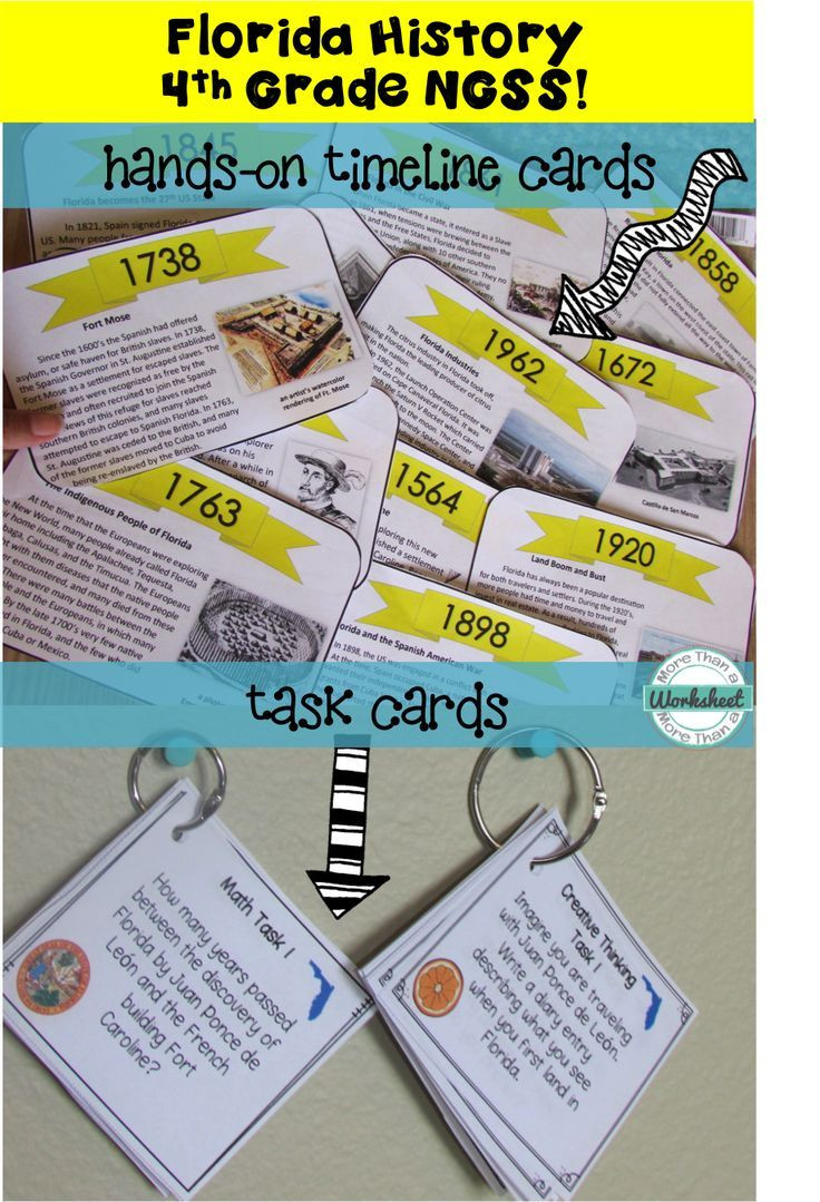 Florida History Worksheets 4th Grade Florida History Timeline Task Cards Mon Core Ela with