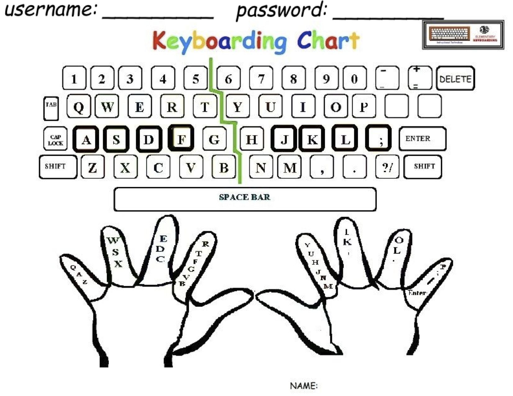 """Free Printable Computer Keyboarding Worksheets Students Can Practice """"typing"""" their Words"""