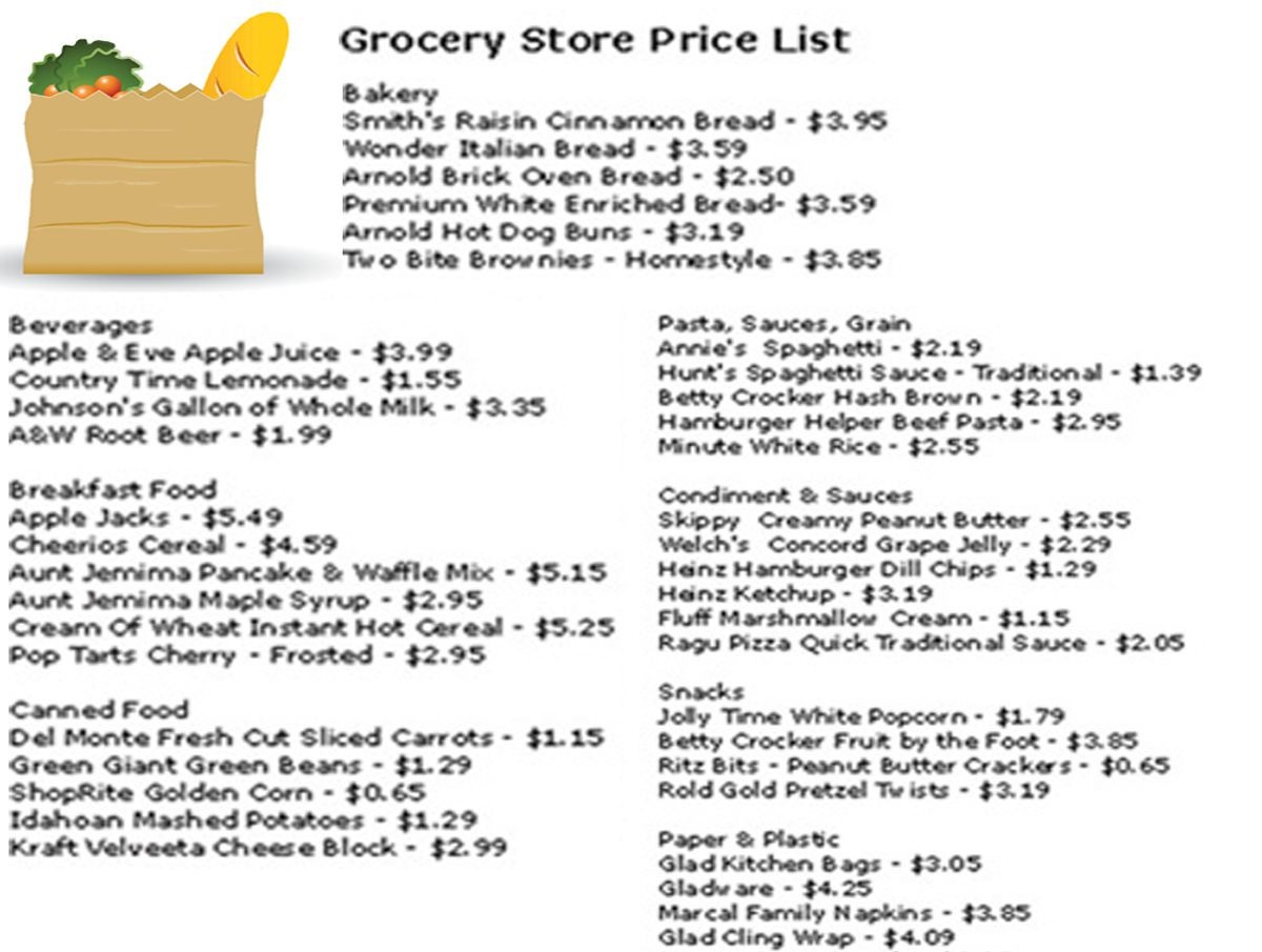Grocery Store Math Worksheets Lesson Plan Using Coupons to Teach Applied Math