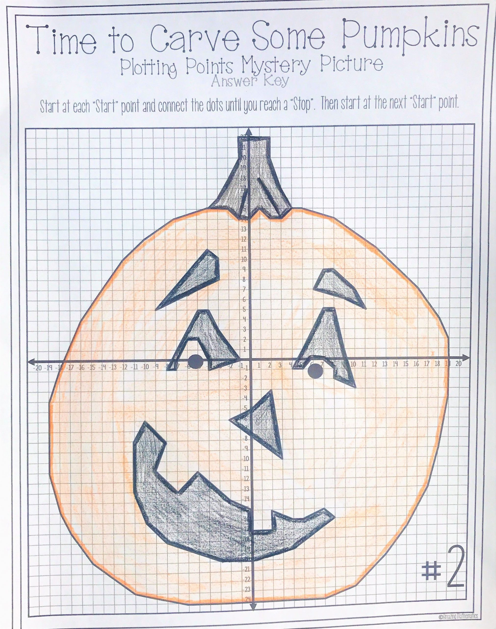 Halloween Math Worksheets Middle School This Halloween Math Activity is Perfect for the Middle