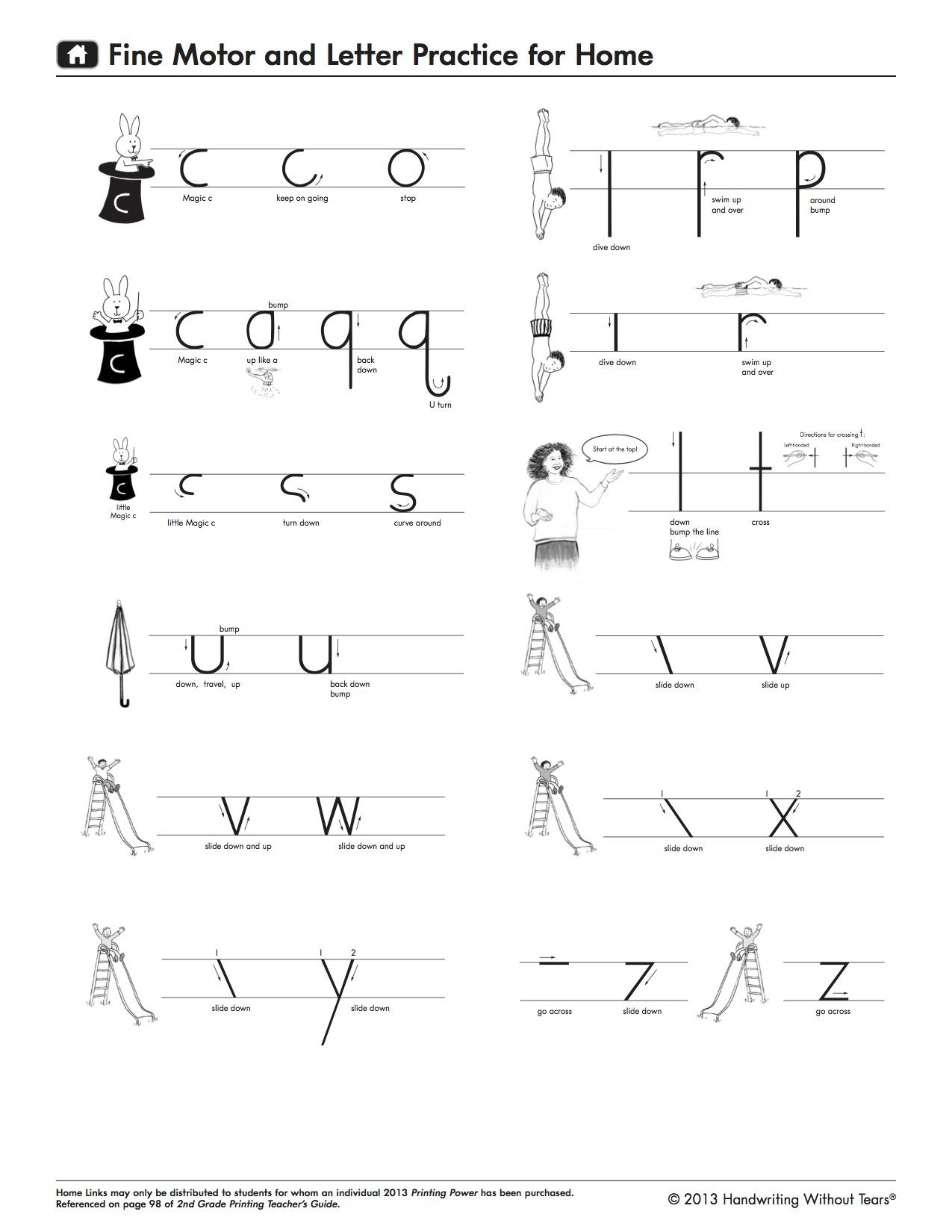 Handwriting without Tears Worksheets Handwriting without Tears Lowercase Letters Page 2