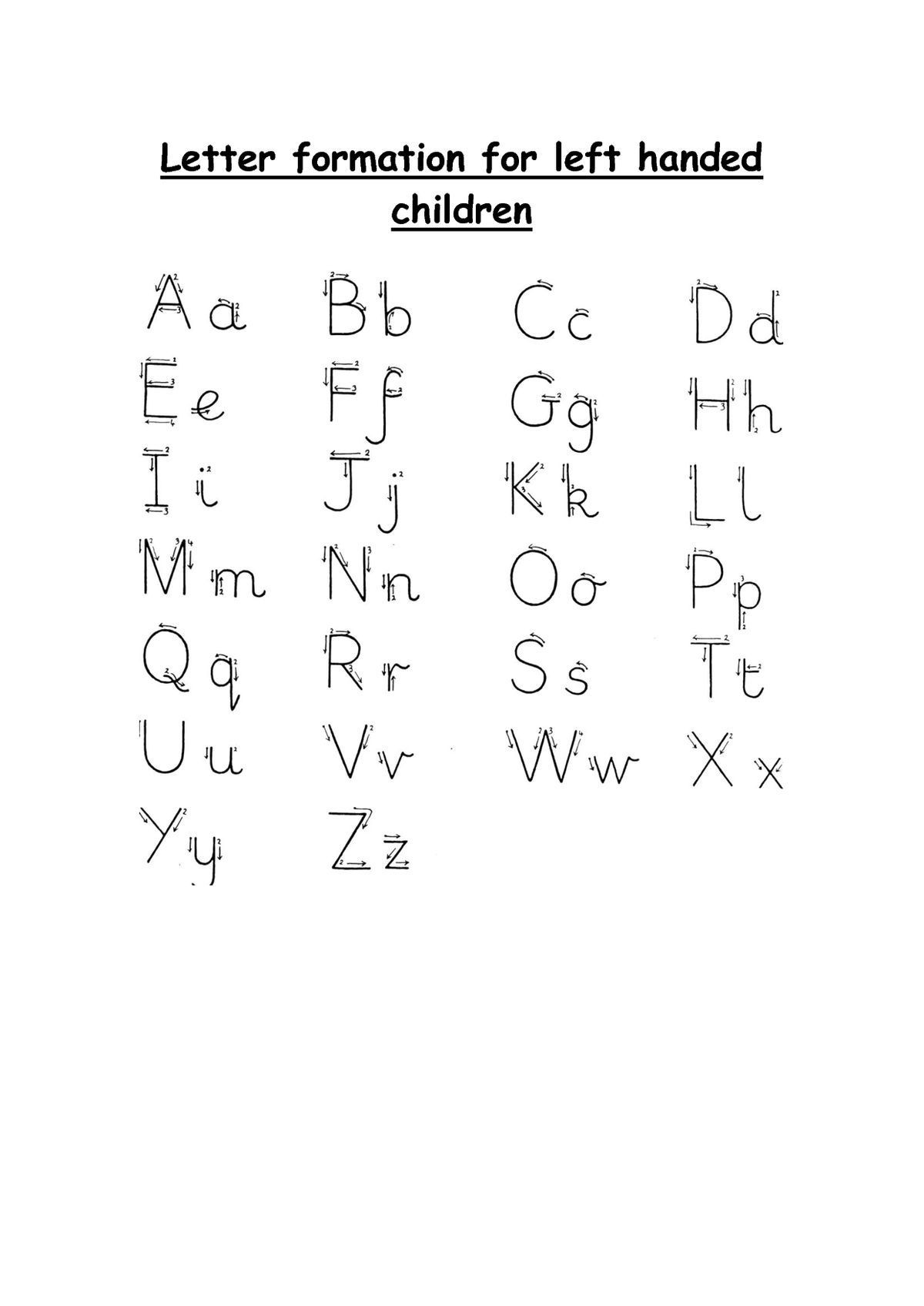 Handwriting without Tears Worksheets Left Handed Letter formation