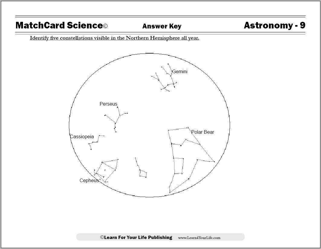 Hemisphere Worksheets 6th Grade Constellations for Kids