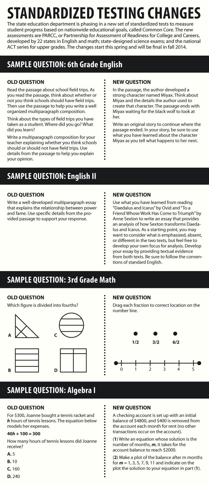 Istep Practice Worksheets 5th Grade social Stu S Questions for 5th Graders View Sample