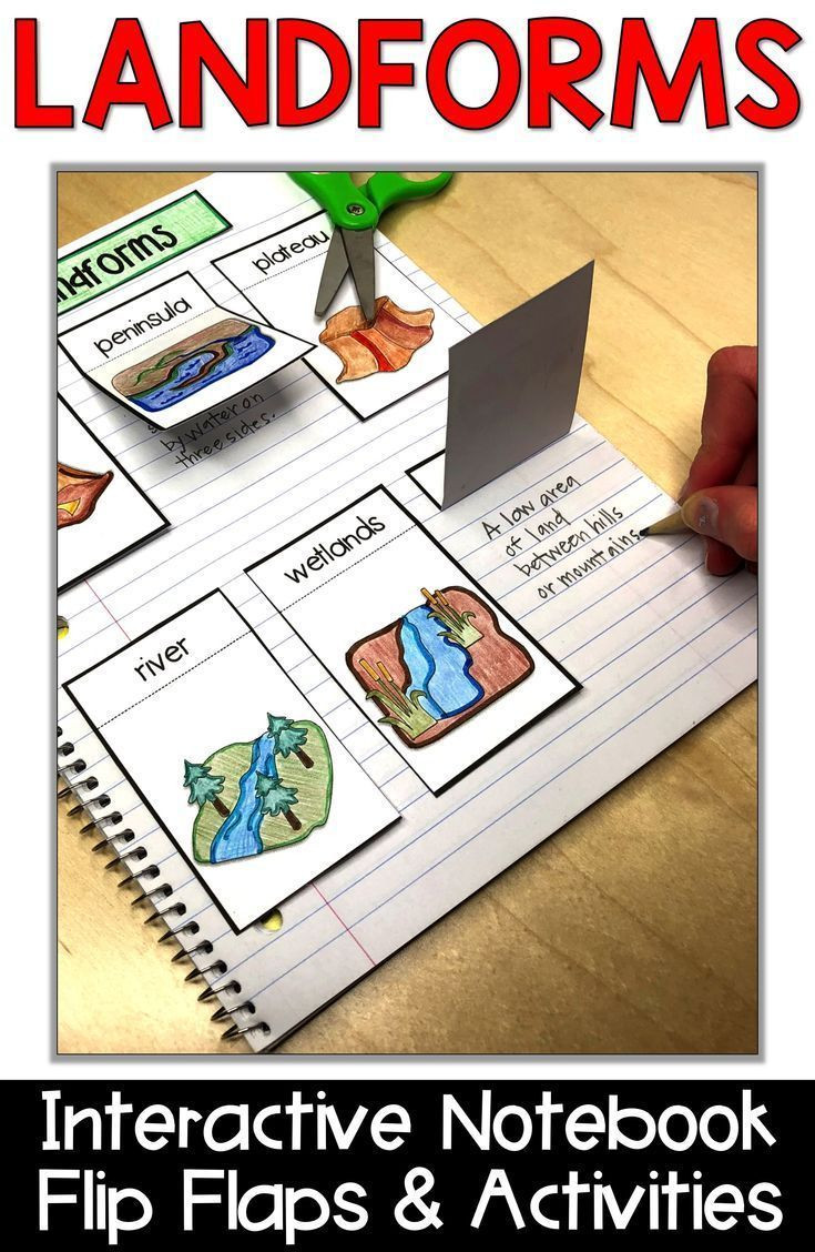 Landforms Worksheet Middle School Landform Activities are Fun and Engaging with This
