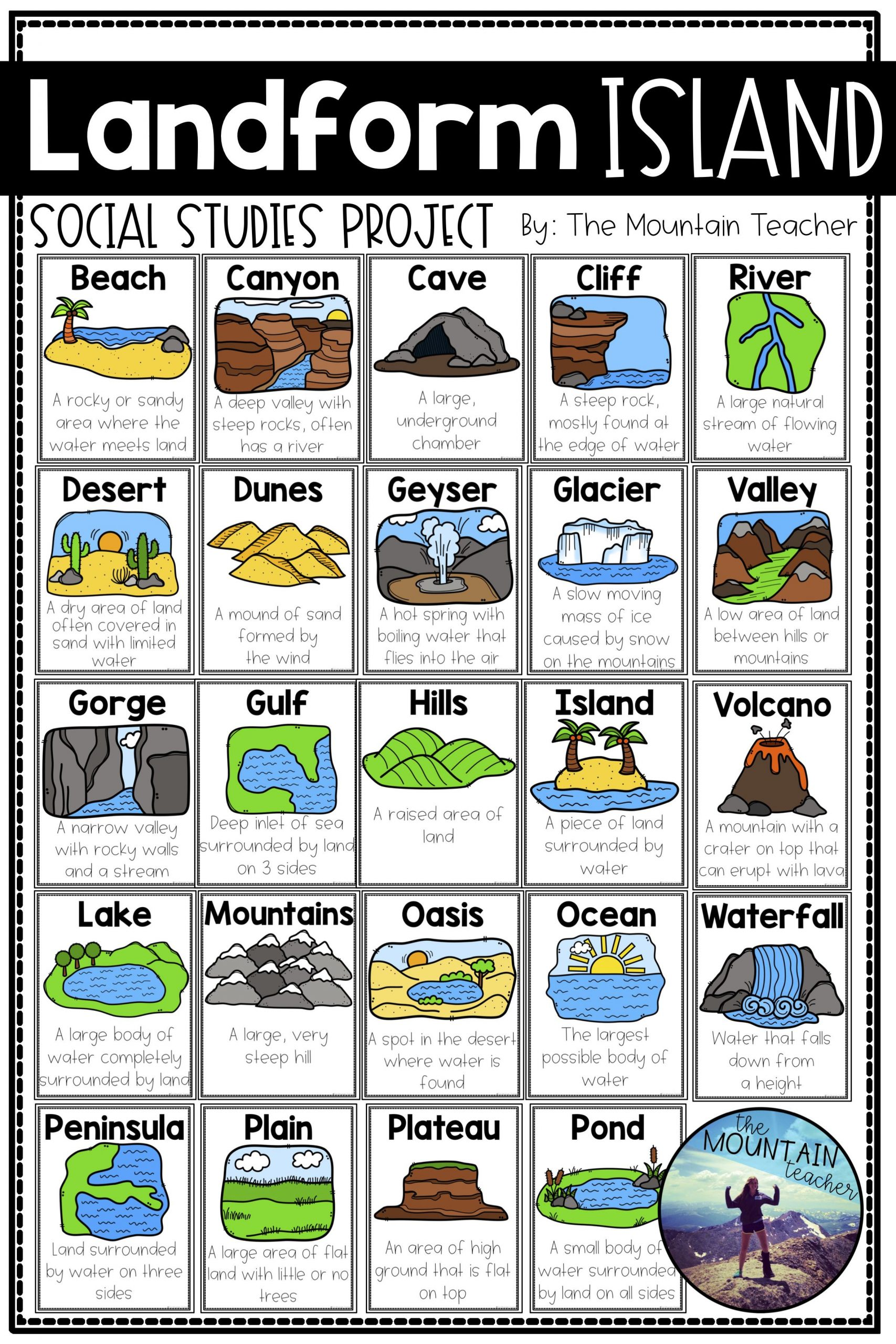 Landforms Worksheet Middle School Landform Project Landform island