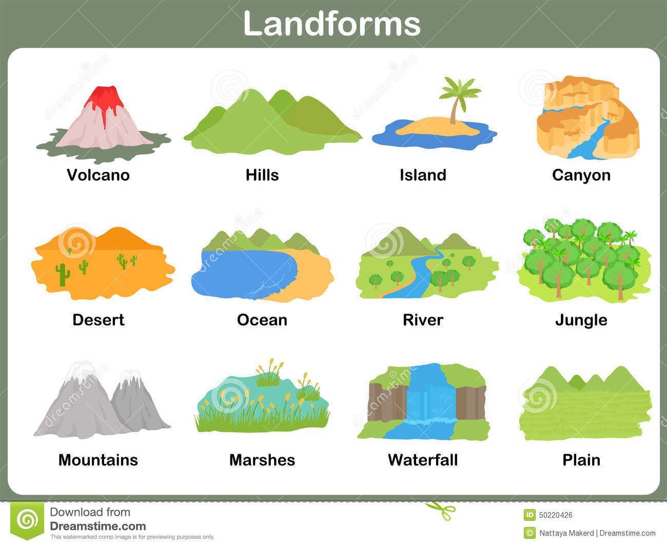 Landforms Worksheets for 5th Grade Landform Worksheets