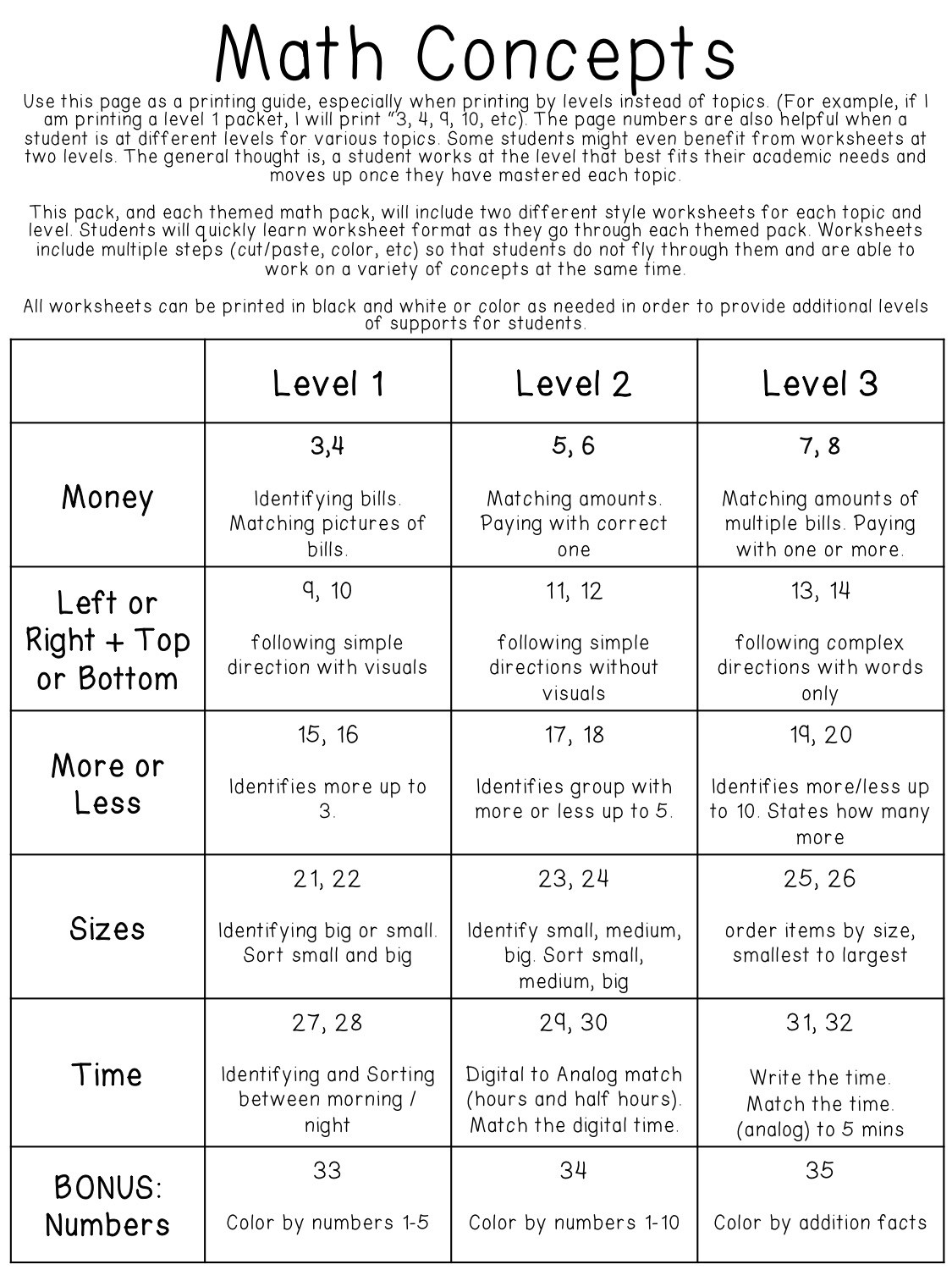 Life Skills Worksheets Kids Life Skill Worksheet
