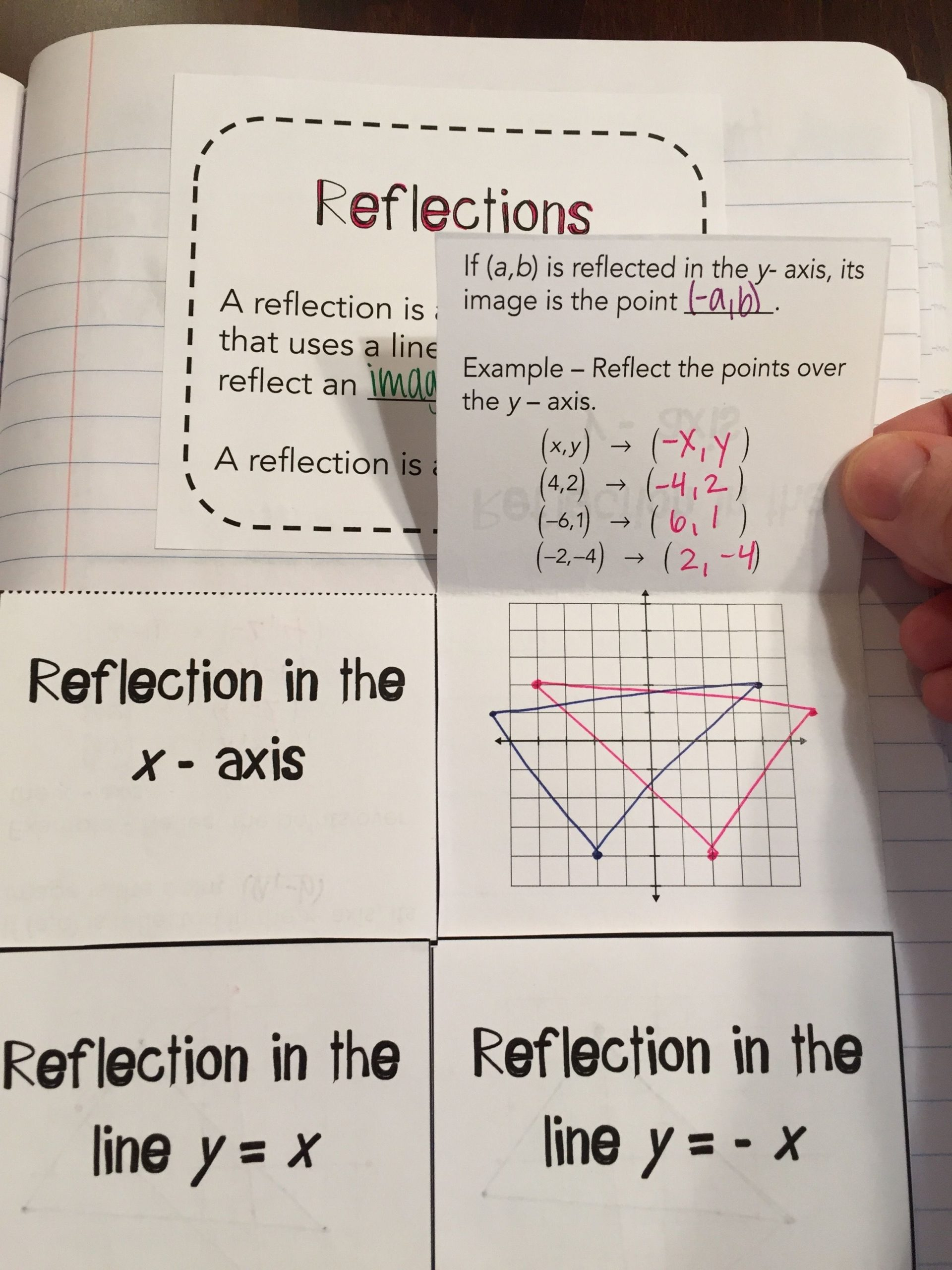 Math Aids Reflections Reflections Foldable