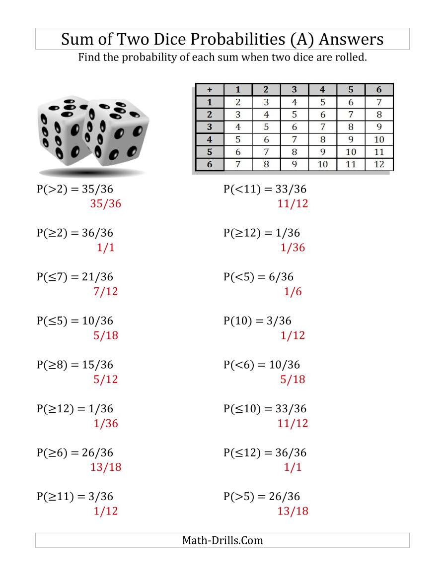Math Dice Games Worksheets Sum Of Two Dice Probabilities with Table A