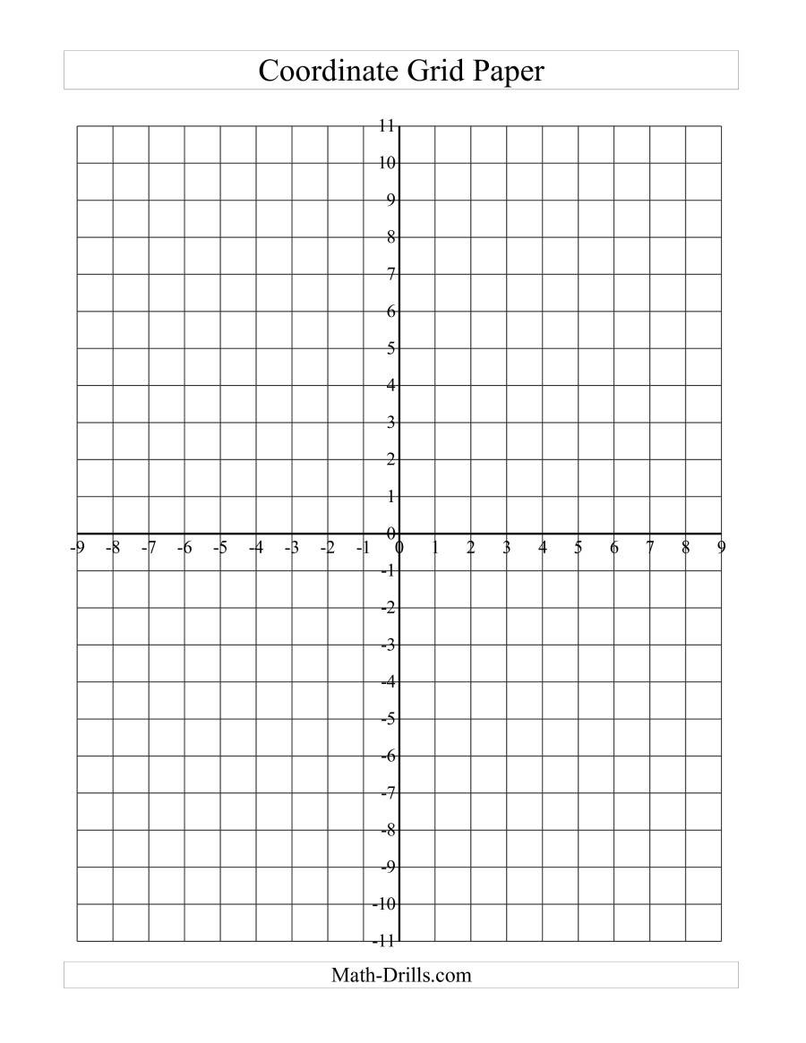 Math Drills Graph Paper Coordinate Grid Paper A