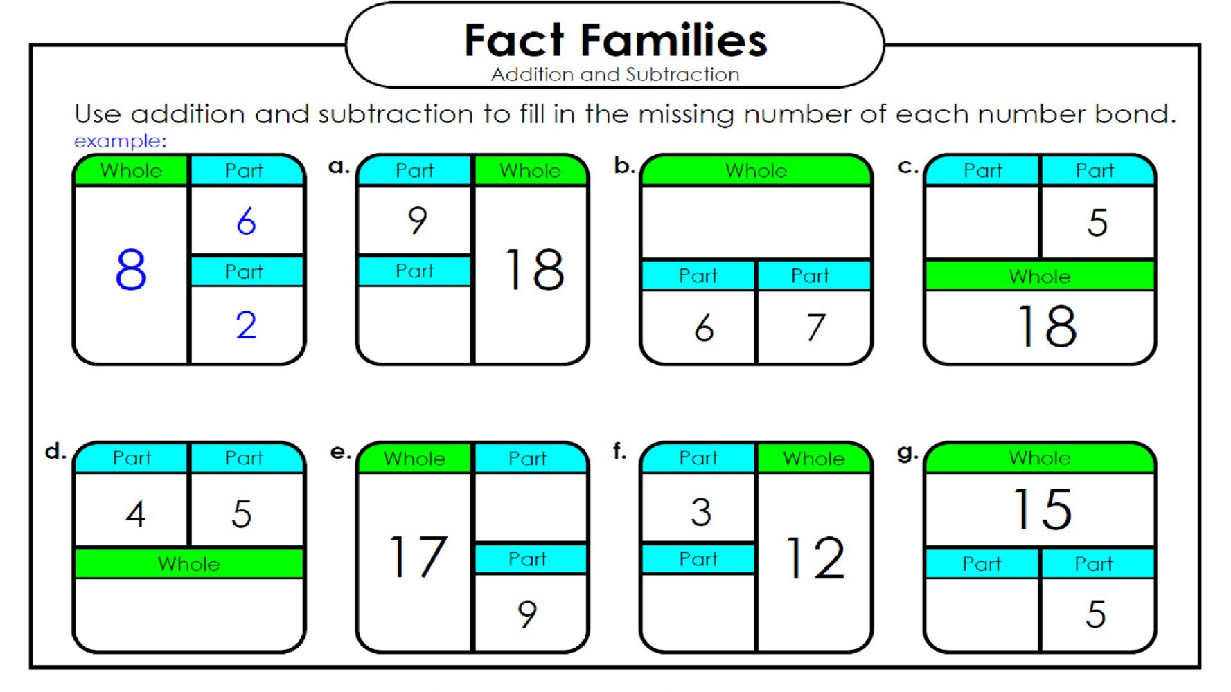 Math Fact Family Worksheets Math Worksheets Fact Families