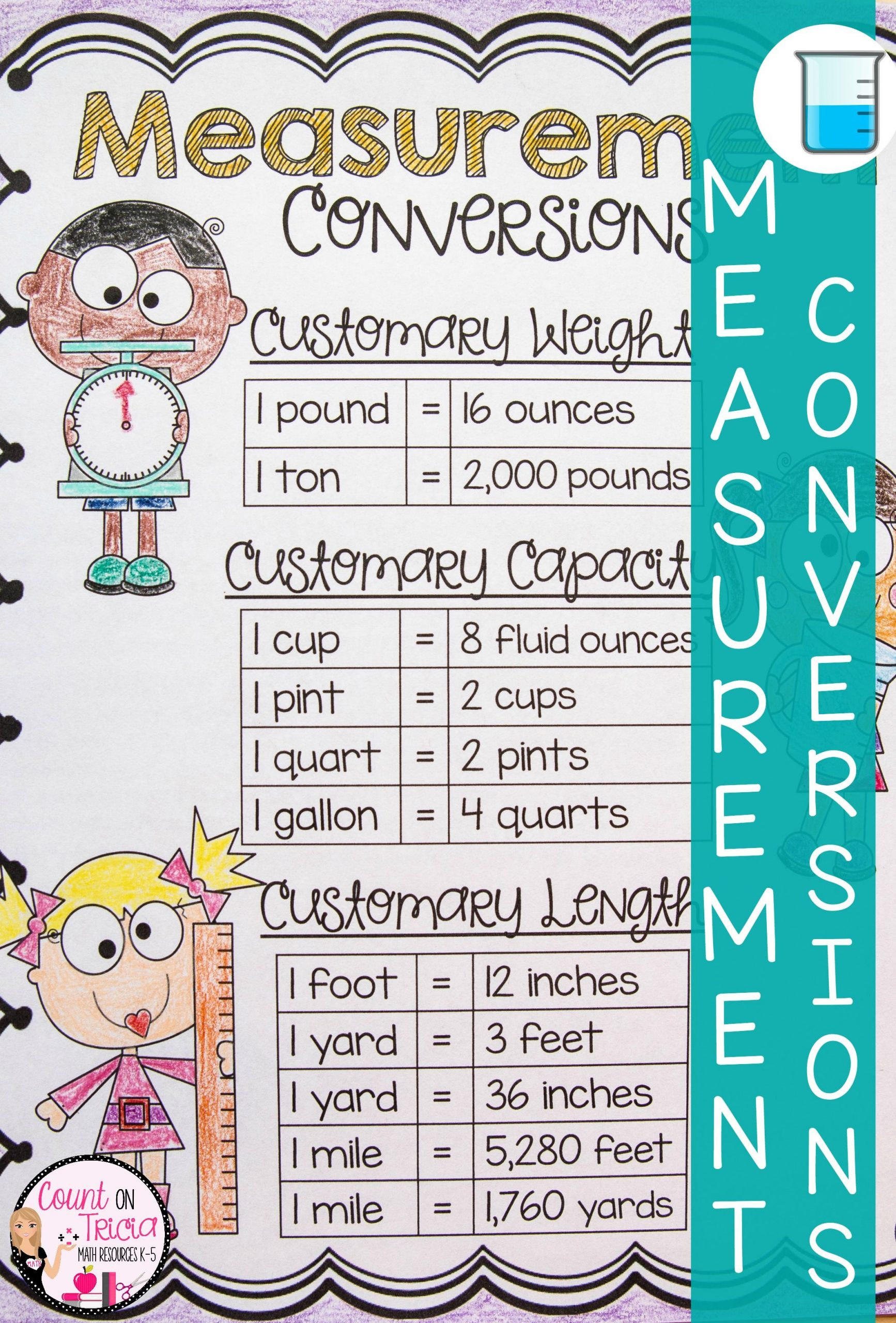 Metric Conversion Worksheets 5th Grade Measurement Conversion Worksheet