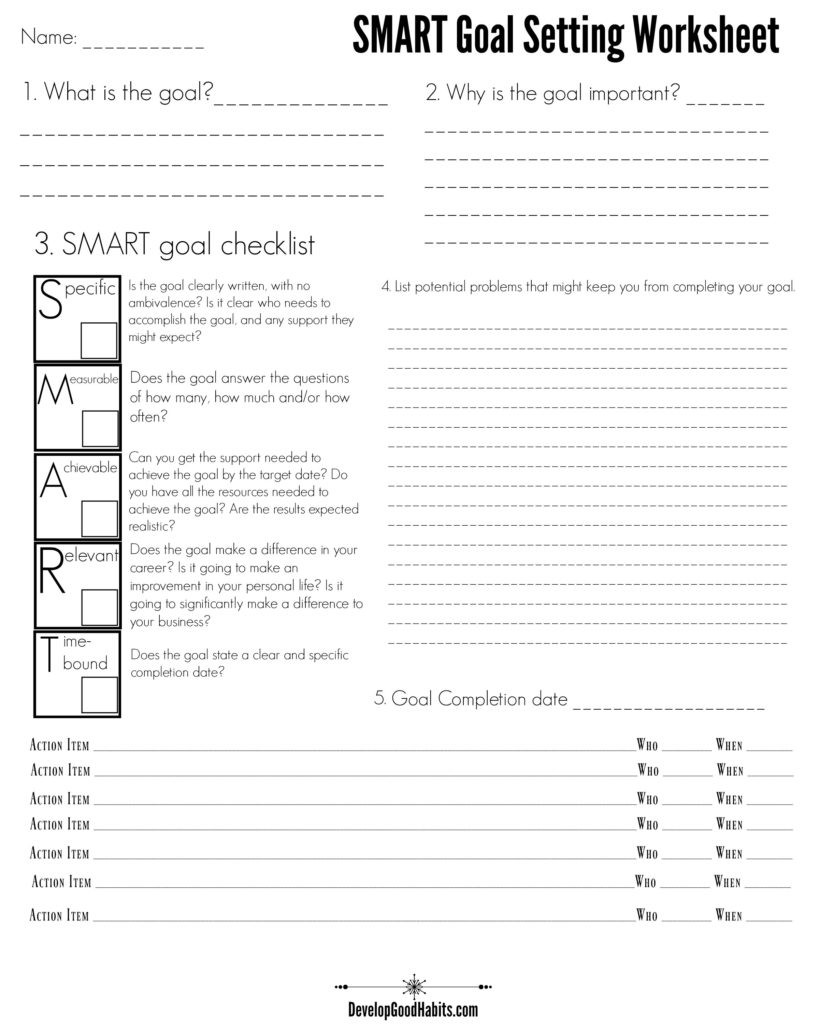 Middle School Map Skills Worksheets Goal Setting for Students Kids & Teens Incl Worksheets
