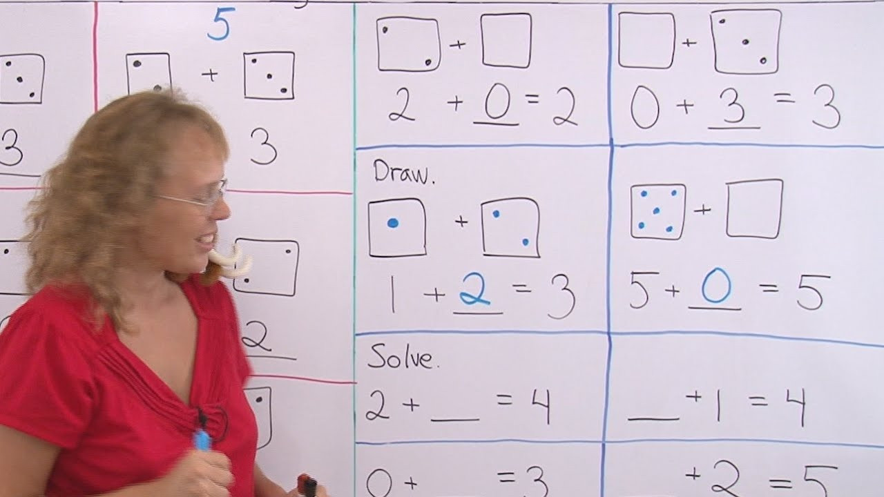 Missing Addends Worksheets First Grade Addition with Missing Numbers 1st Grade Kindergarten Math Lesson