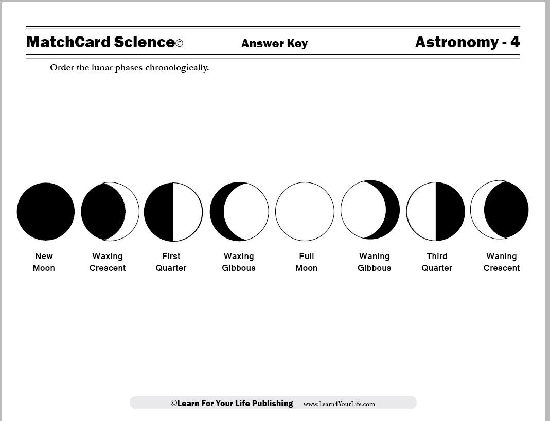 Moon Phases Worksheet 5th Grade Moon Cycle