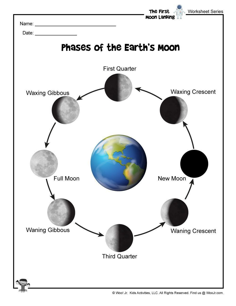 Moon Phases Worksheet 5th Grade Pin On Science Jupiter Class