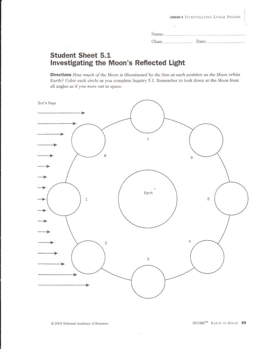 Moon Phases Worksheet 5th Grade Reading Charting Phases Moon Worksheet Danasrgftop