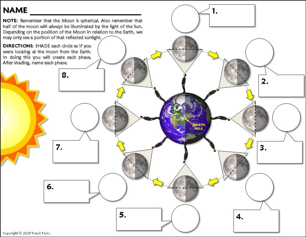 Moon Phases Worksheet 5th Grade Worksheet Moon Phases Practice